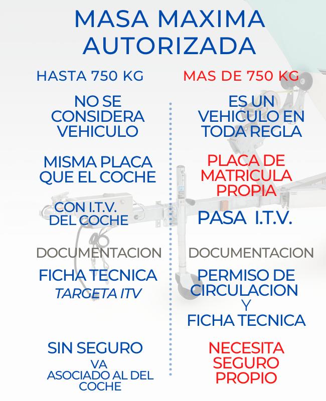 cartel con indicaciones de MASA MAXIMA AUTORIZADA