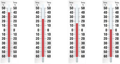 4 termometros