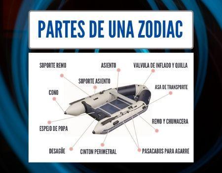 muestra todas partes de una zodiac neumatica